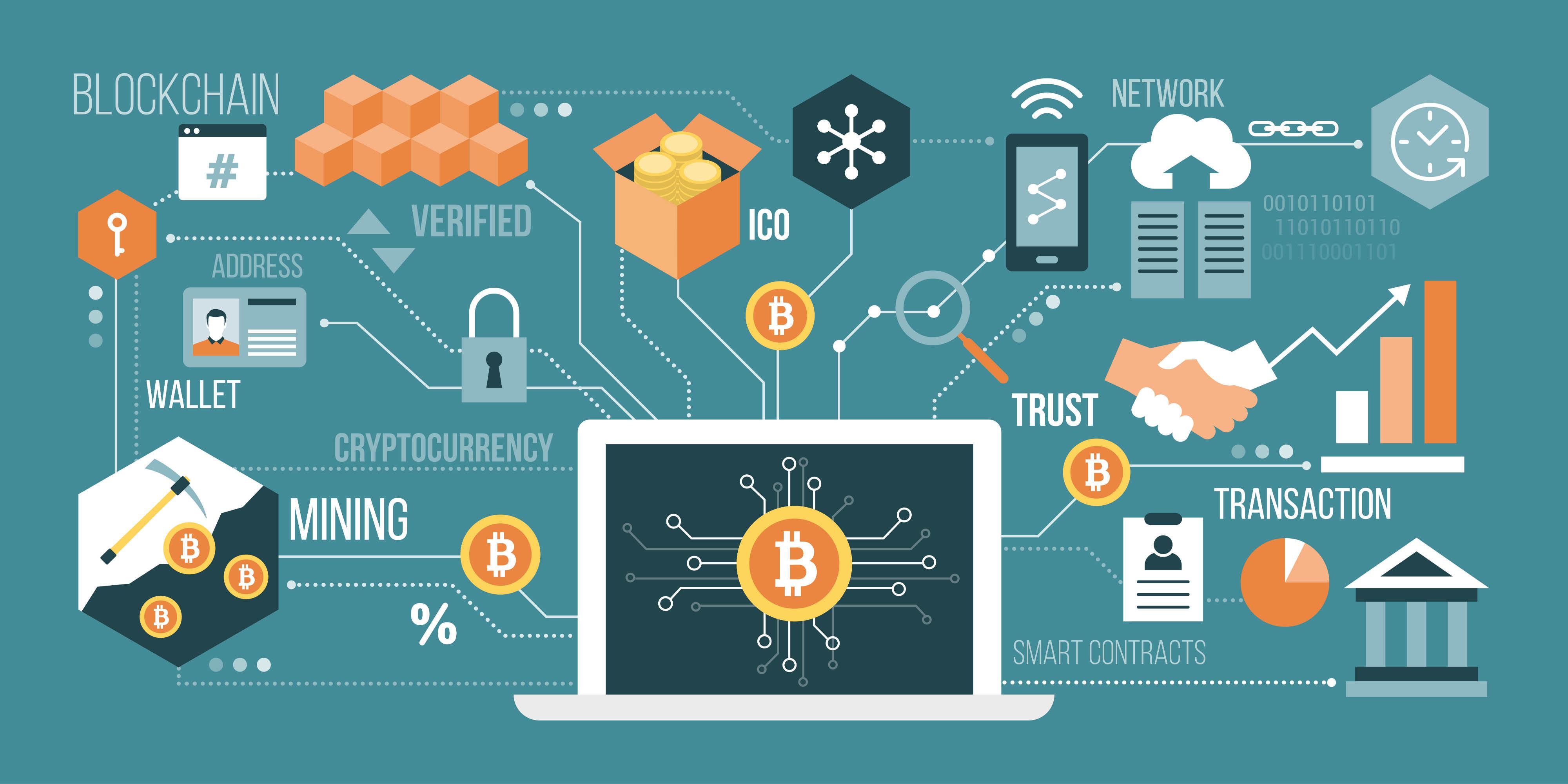depozite Bitcoin la dobândă și chitanță